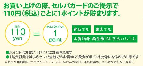 お買い上げ110円ごとに1ポイント
